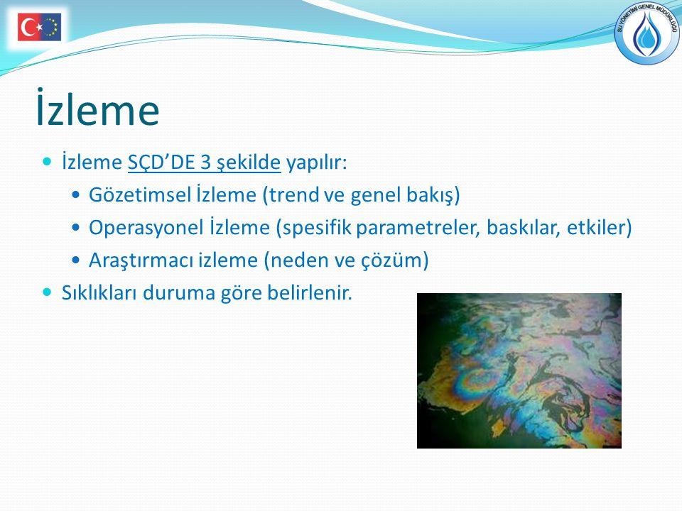 İzleme İzleme SÇD'DE 3 şekilde yapılır: