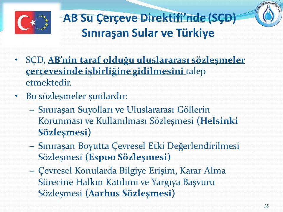AB Su Çerçeve Direktifi'nde (SÇD) Sınıraşan Sular ve Türkiye
