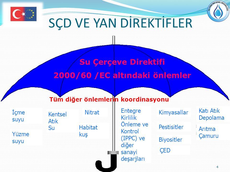 2000/60 /EC altındaki önlemler