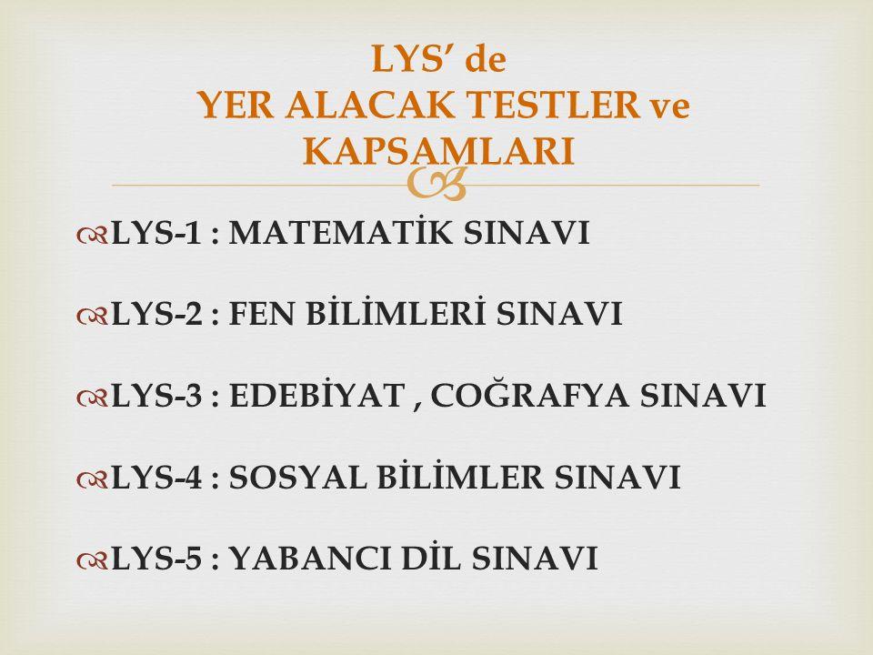 LYS' de YER ALACAK TESTLER ve KAPSAMLARI