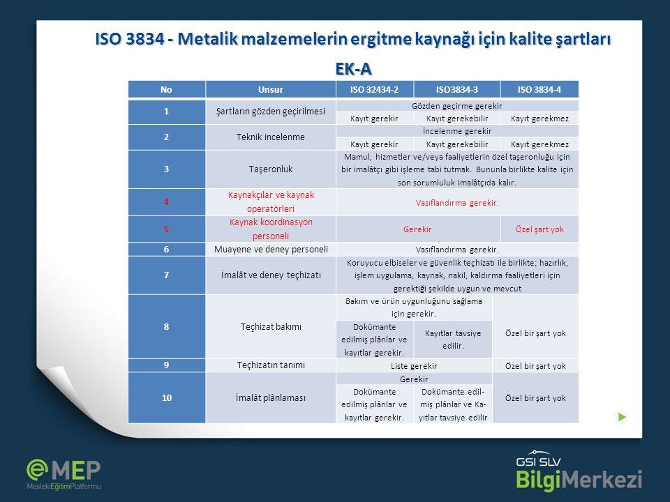 ISO 3834 - Metalik malzemelerin ergitme kaynağı için kalite şartları
