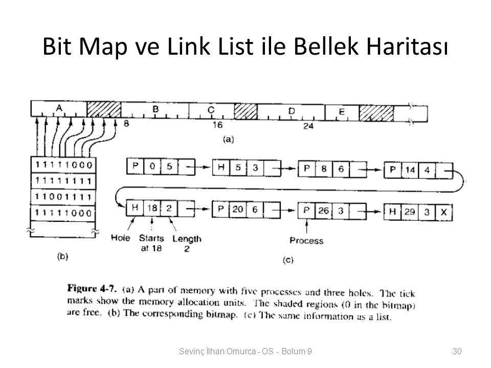 Bit Map ve Link List ile Bellek Haritası