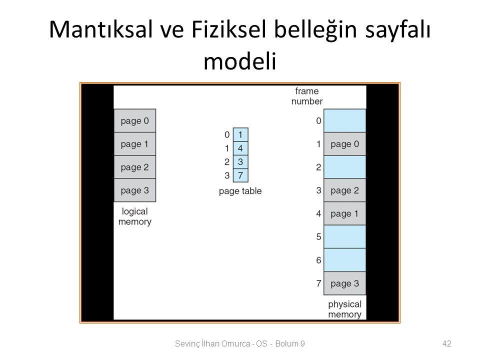 Mantıksal ve Fiziksel belleğin sayfalı modeli