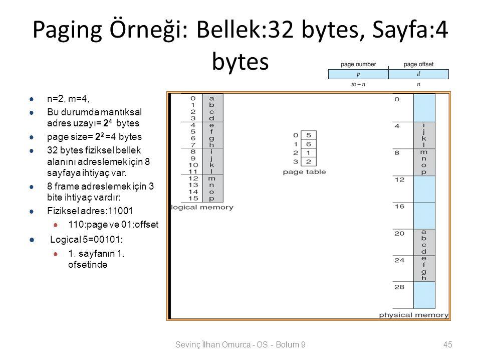 Paging Örneği: Bellek:32 bytes, Sayfa:4 bytes