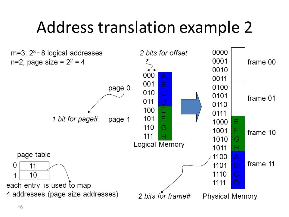 Address translation example 2