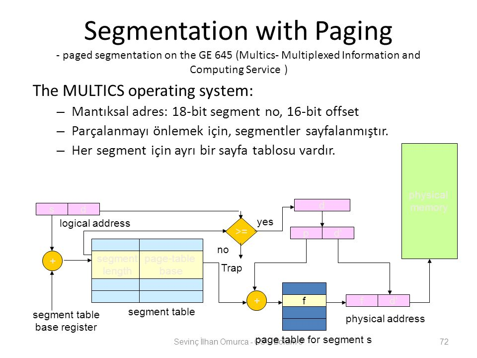 Segmentation with Paging - paged segmentation on the GE 645 (Multics- Multiplexed Information and Computing Service )