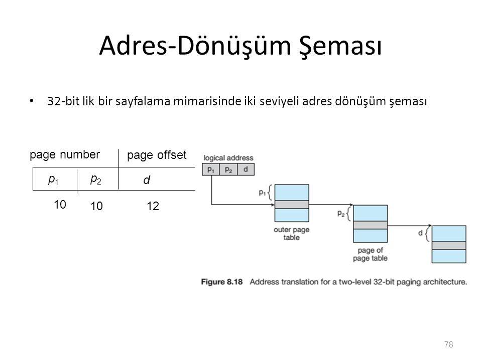 Adres-Dönüşüm Şeması 32-bit lik bir sayfalama mimarisinde iki seviyeli adres dönüşüm şeması. page number.
