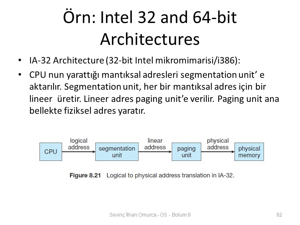 Örn: Intel 32 and 64-bit Architectures