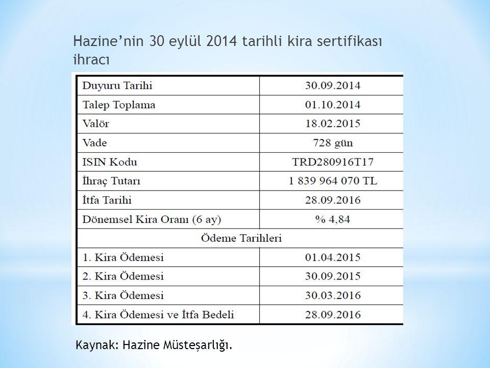 Hazine'nin 30 eylül 2014 tarihli kira sertifikası ihracı