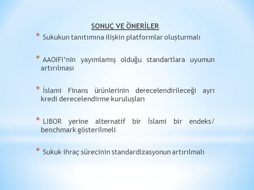 SONUÇ VE ÖNERİLER Sukukun tanıtımına ilişkin platformlar oluşturmalı. AAOIFI'nin yayımlamış olduğu standartlara uyumun artırılması.