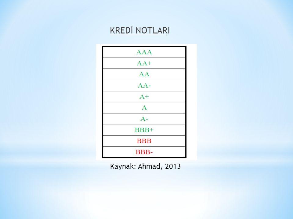 KREDİ NOTLARI Kaynak: Ahmad, 2013