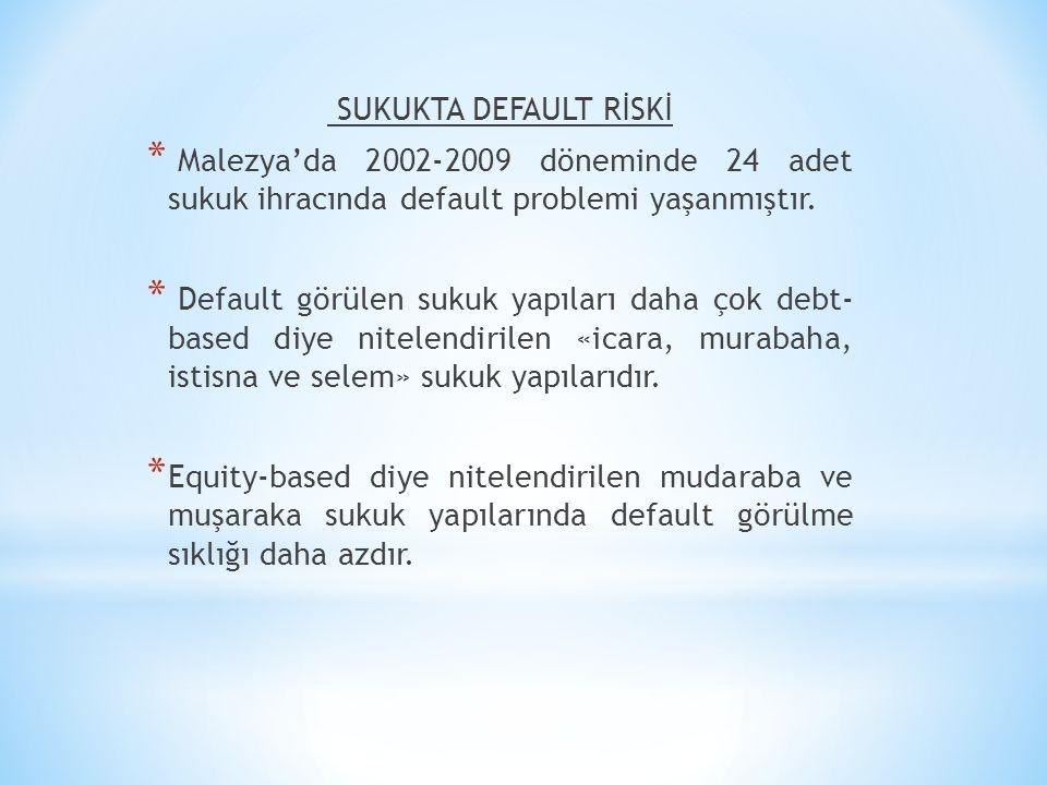 SUKUKTA DEFAULT RİSKİ Malezya'da 2002-2009 döneminde 24 adet sukuk ihracında default problemi yaşanmıştır.