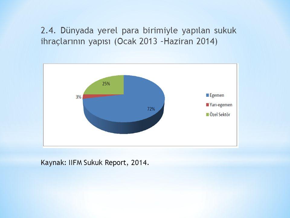 2.4. Dünyada yerel para birimiyle yapılan sukuk ihraçlarının yapısı (Ocak 2013 –Haziran 2014)