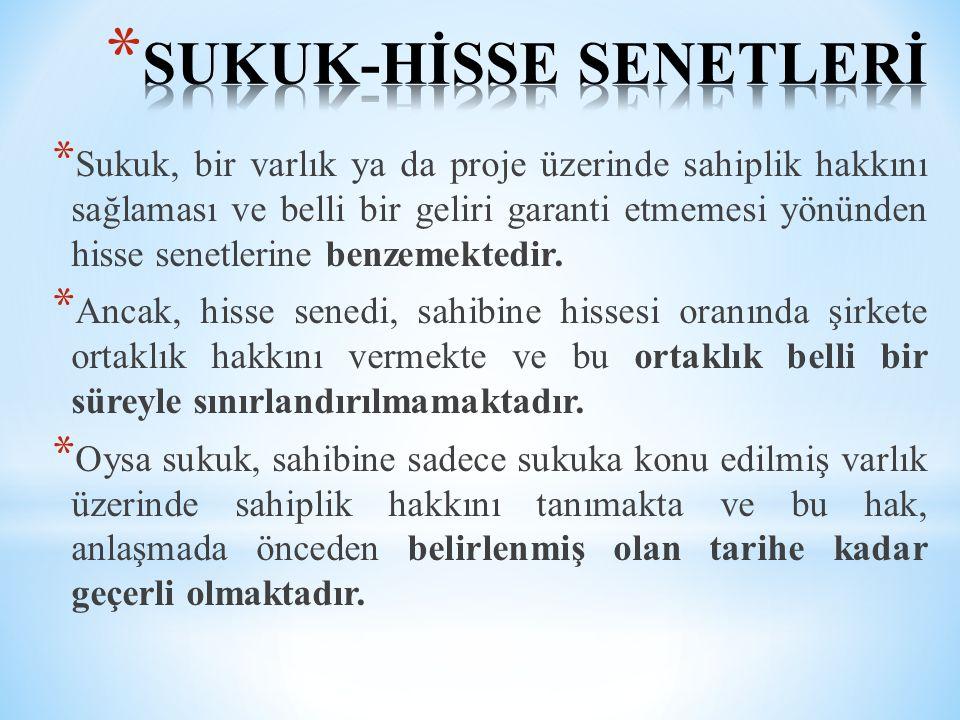 SUKUK-HİSSE SENETLERİ