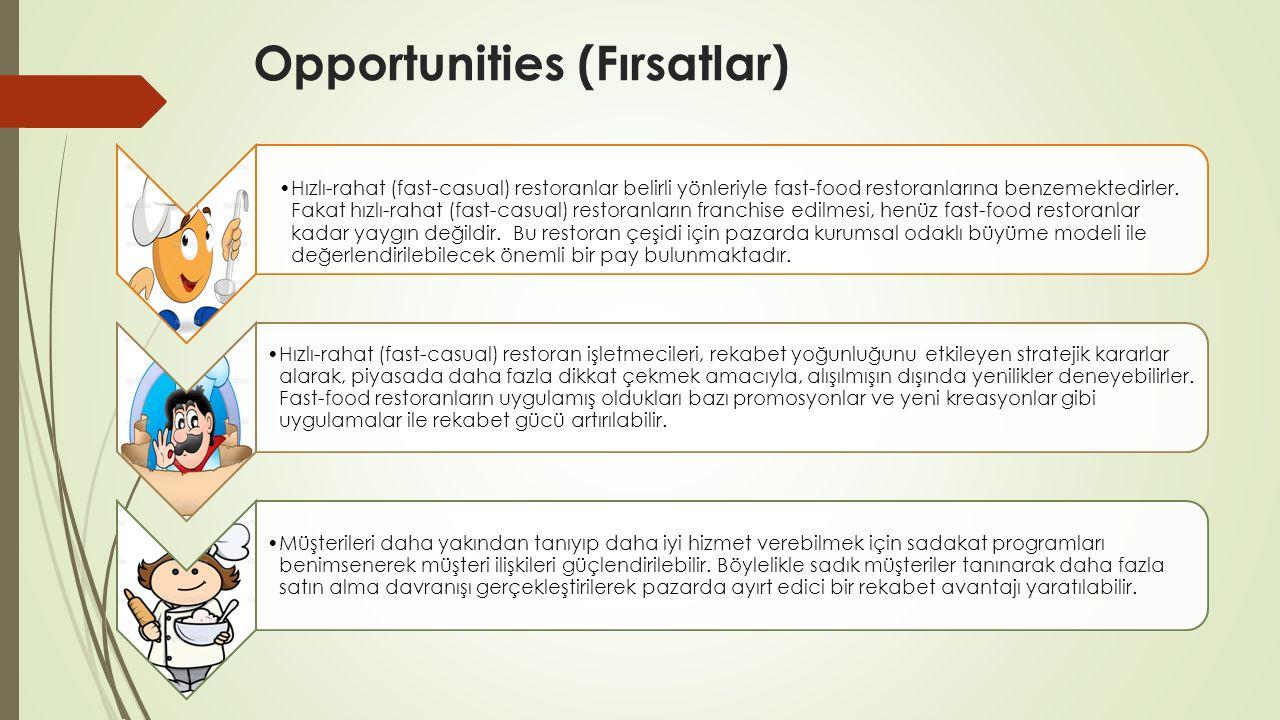Opportunities (Fırsatlar)