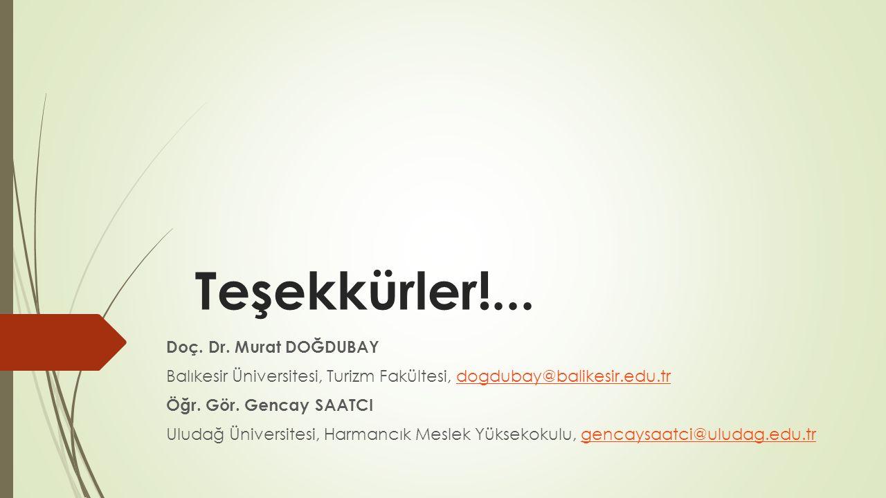 Teşekkürler!... Doç. Dr. Murat DOĞDUBAY