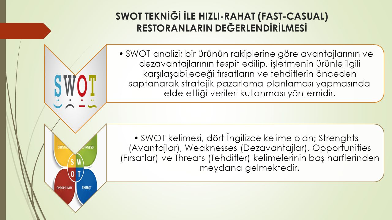 SWOT TEKNİĞİ İLE HIZLI-RAHAT (FAST-CASUAL) RESTORANLARIN DEĞERLENDİRİLMESİ