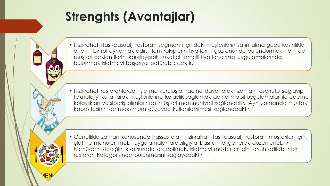 Strenghts (Avantajlar)
