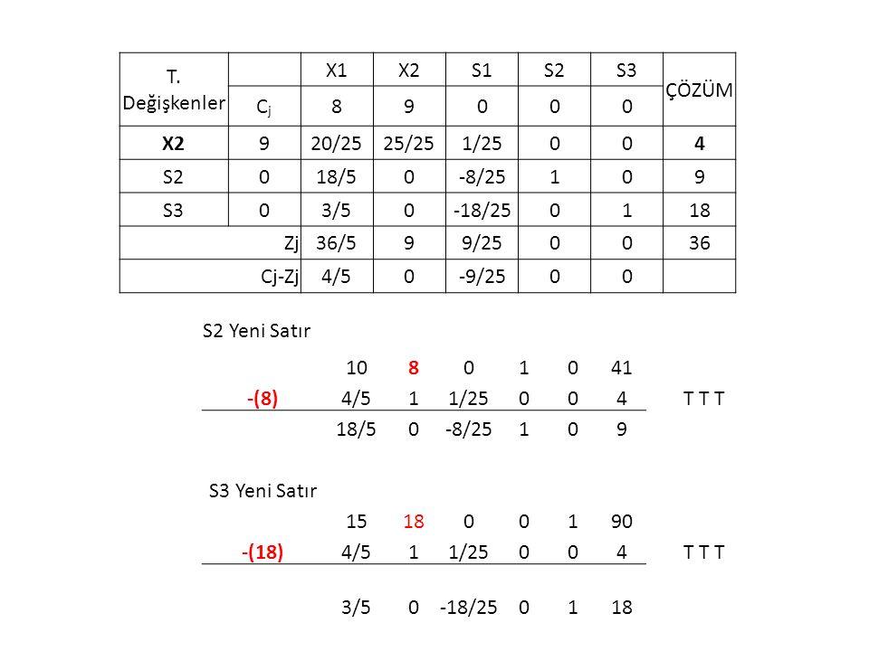 T. Değişkenler X1. X2. S1. S2. S3. ÇÖZÜM. Cj. 8. 9. 20/25. 25/25. 1/25. 4. 18/5. -8/25.