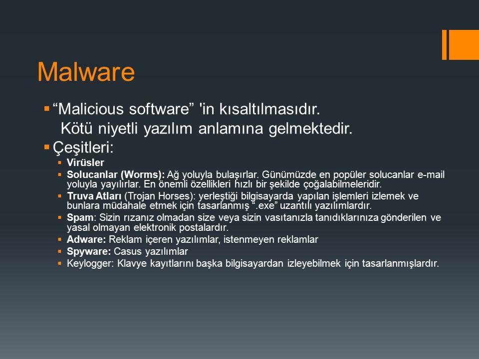 Malware Malicious software in kısaltılmasıdır.