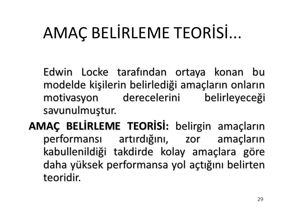 AMAÇ BELİRLEME TEORİSİ...