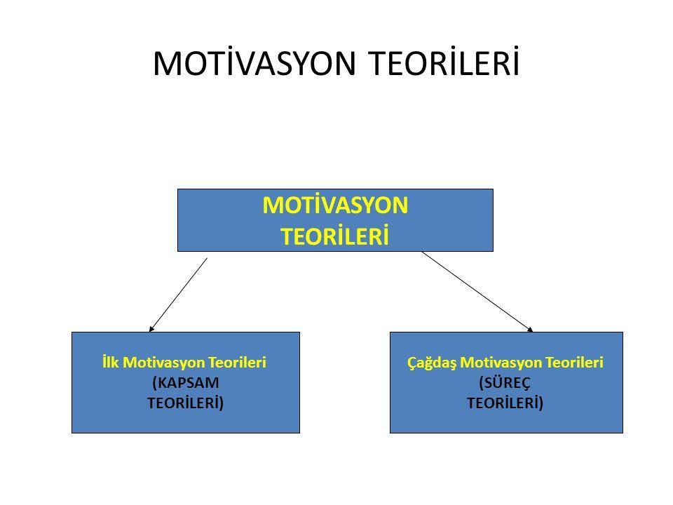 İlk Motivasyon Teorileri Çağdaş Motivasyon Teorileri