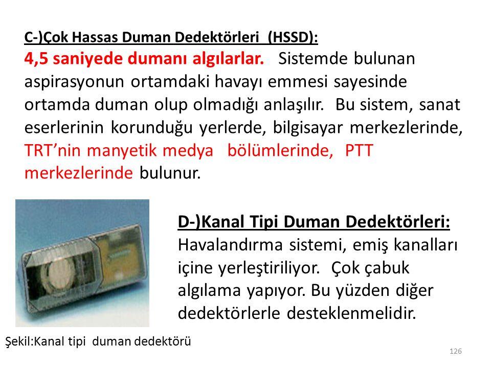 D-)Kanal Tipi Duman Dedektörleri: