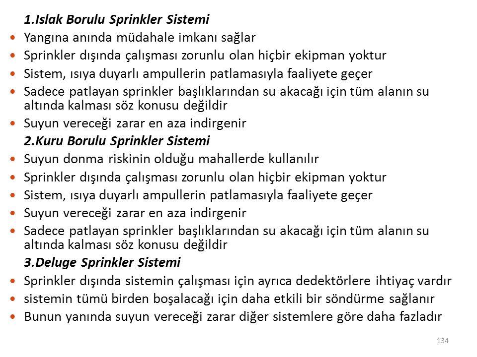 1.Islak Borulu Sprinkler Sistemi