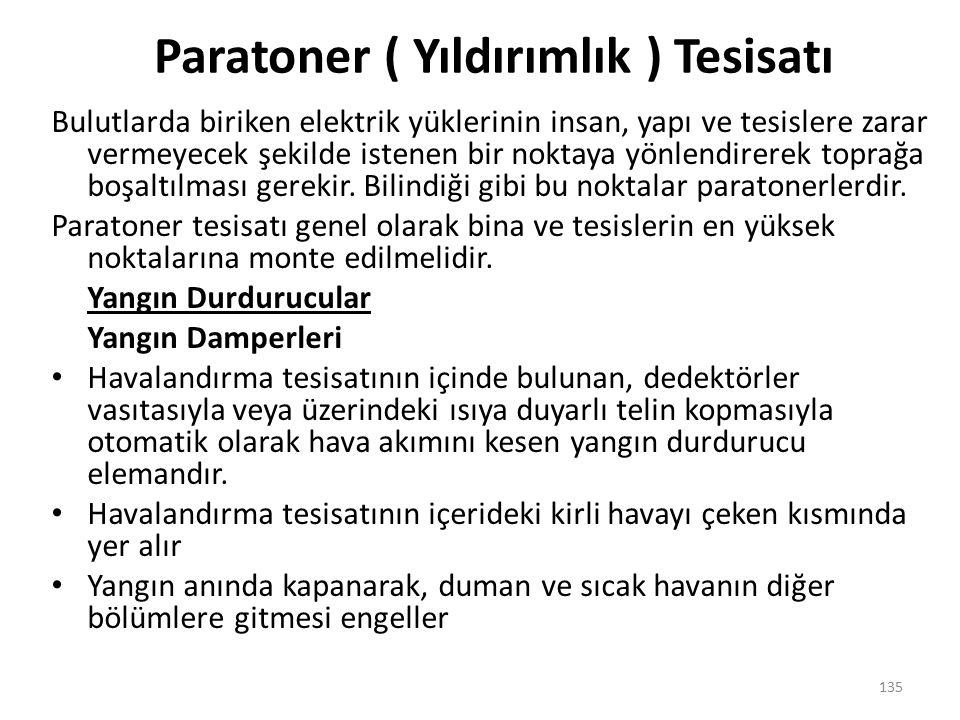 Paratoner ( Yıldırımlık ) Tesisatı