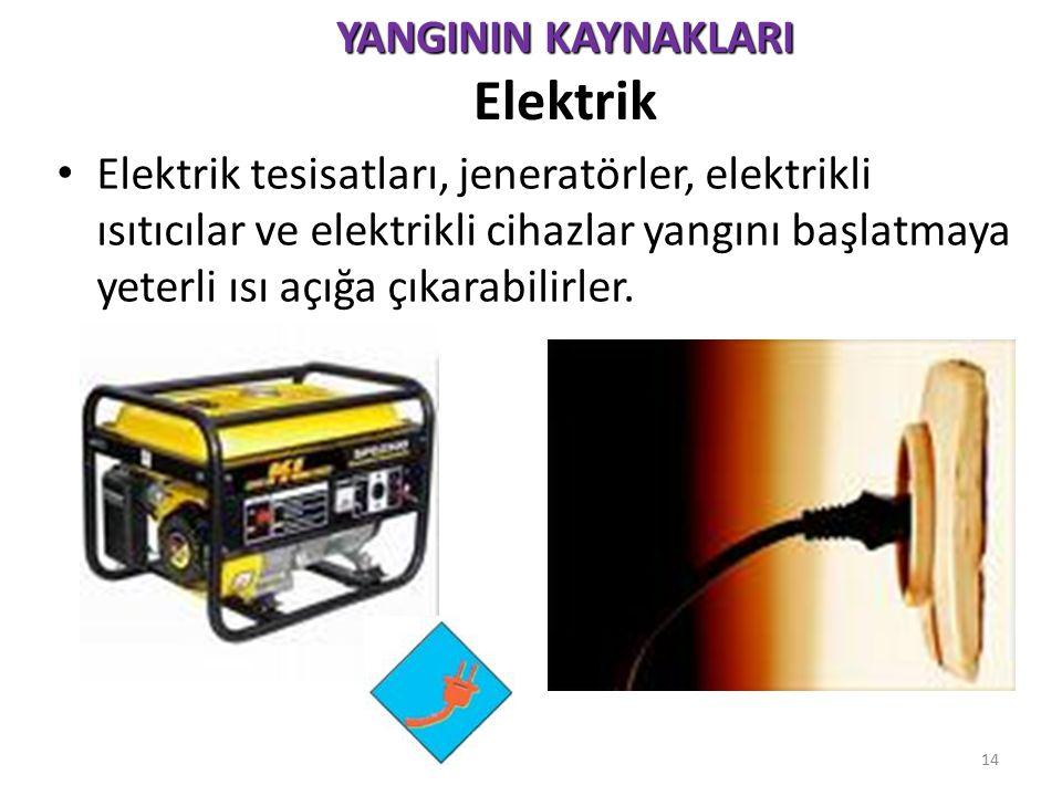 YANGININ KAYNAKLARI Elektrik