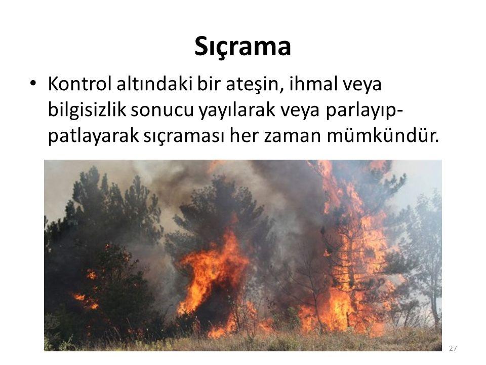Sıçrama Kontrol altındaki bir ateşin, ihmal veya bilgisizlik sonucu yayılarak veya parlayıp-patlayarak sıçraması her zaman mümkündür.