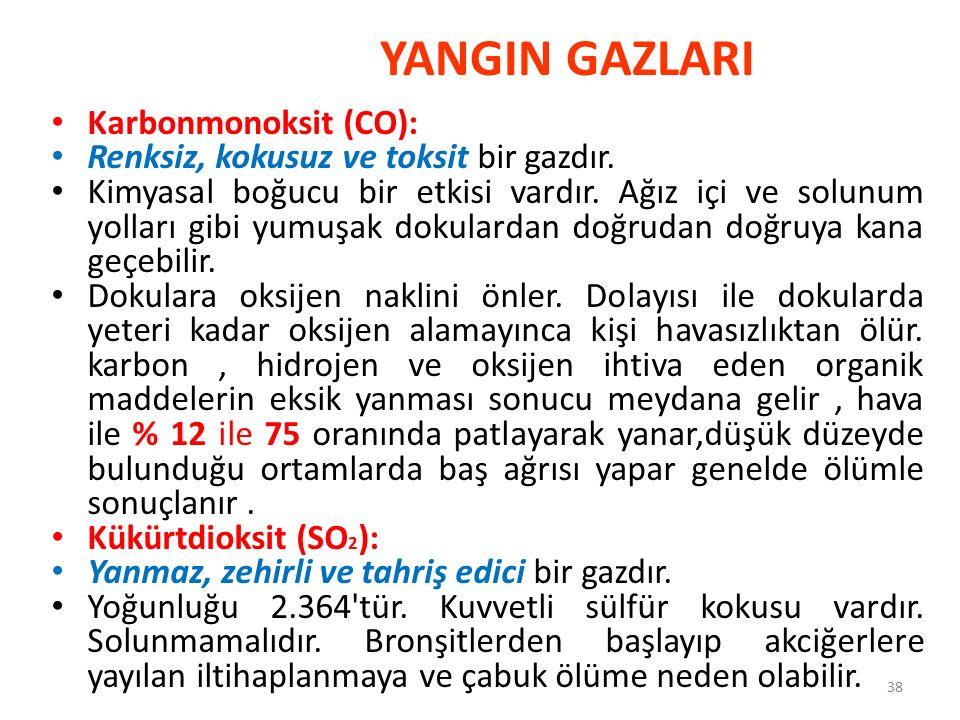 YANGIN GAZLARI Karbonmonoksit (CO):