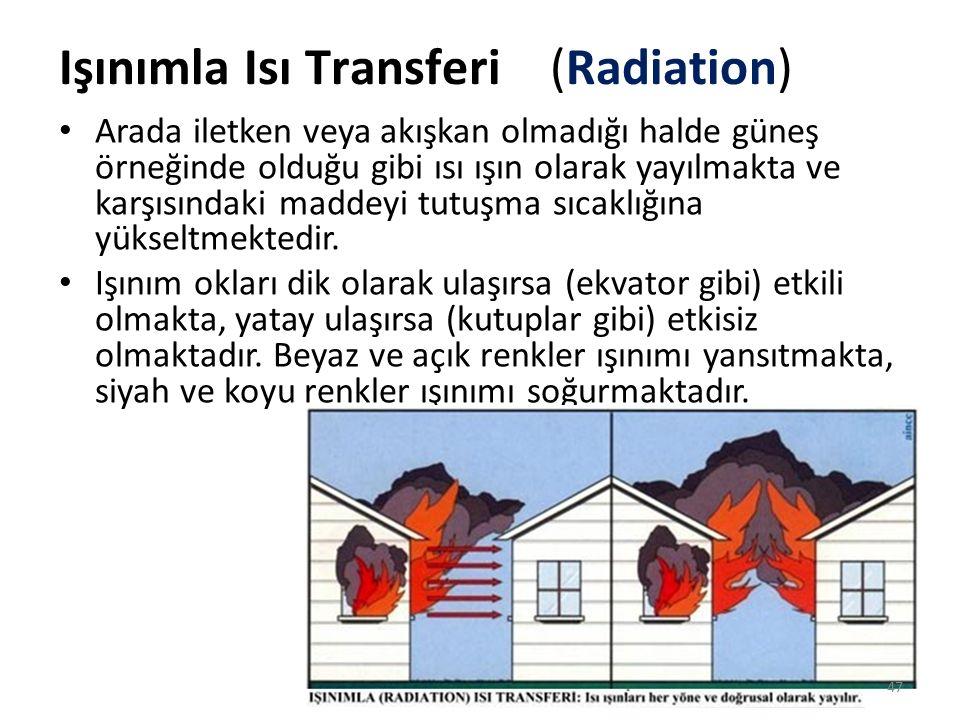 Işınımla Isı Transferi (Radiation)