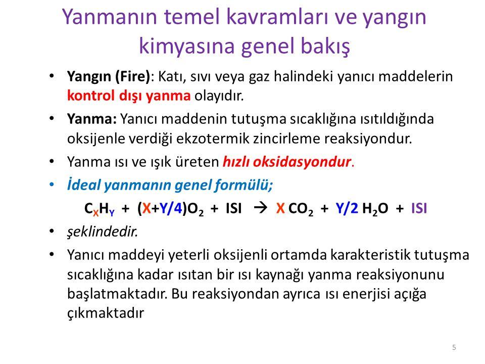 Yanmanın temel kavramları ve yangın kimyasına genel bakış