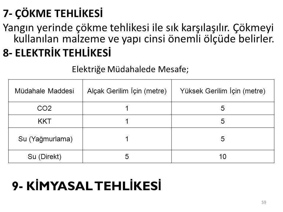 9- KİMYASAL TEHLİKESİ 7- ÇÖKME TEHLİKESİ