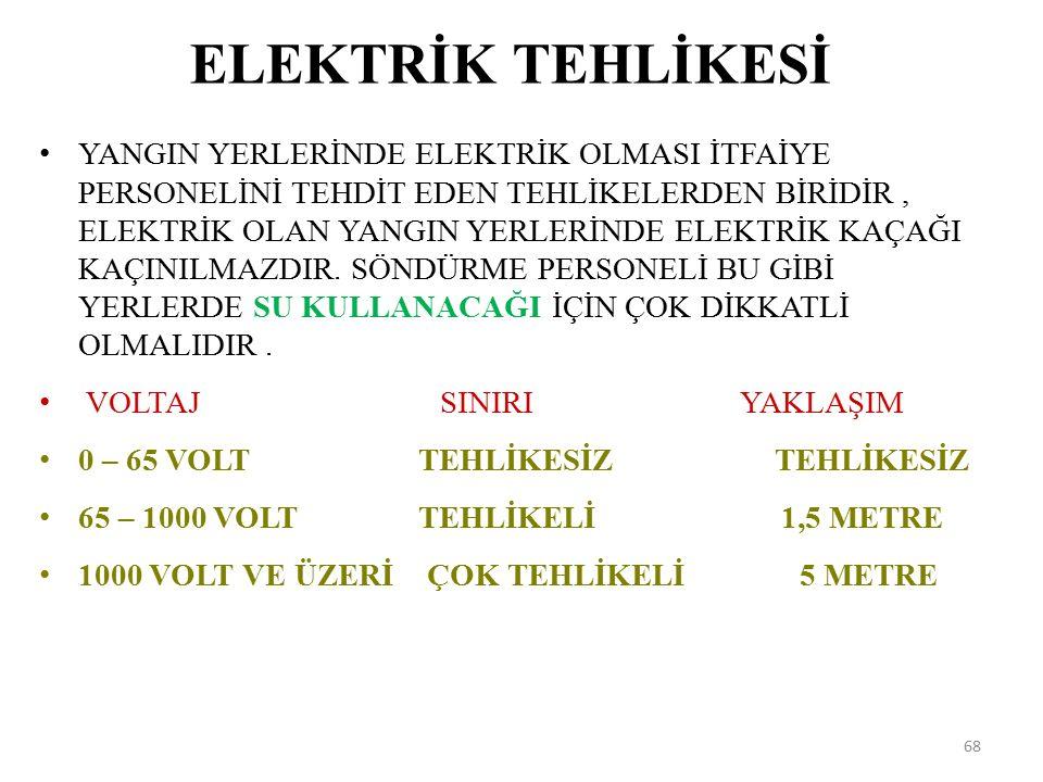 ELEKTRİK TEHLİKESİ