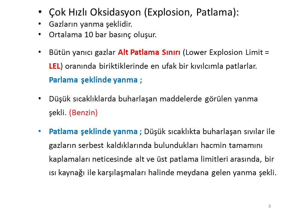 Çok Hızlı Oksidasyon (Explosion, Patlama):