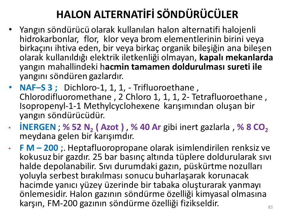 HALON ALTERNATİFİ SÖNDÜRÜCÜLER