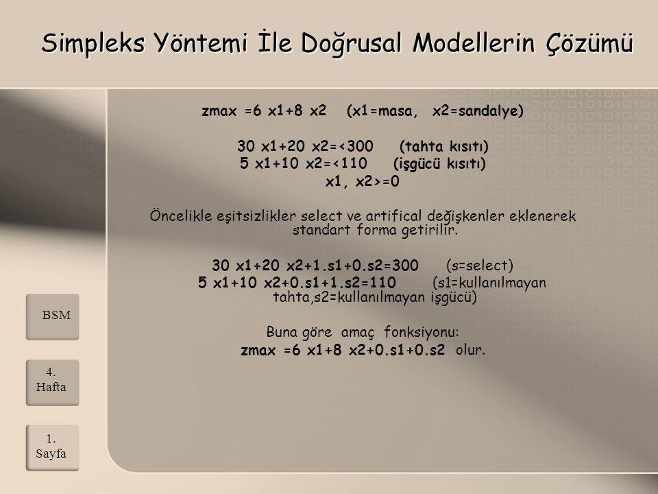 Simpleks Yöntemi İle Doğrusal Modellerin Çözümü