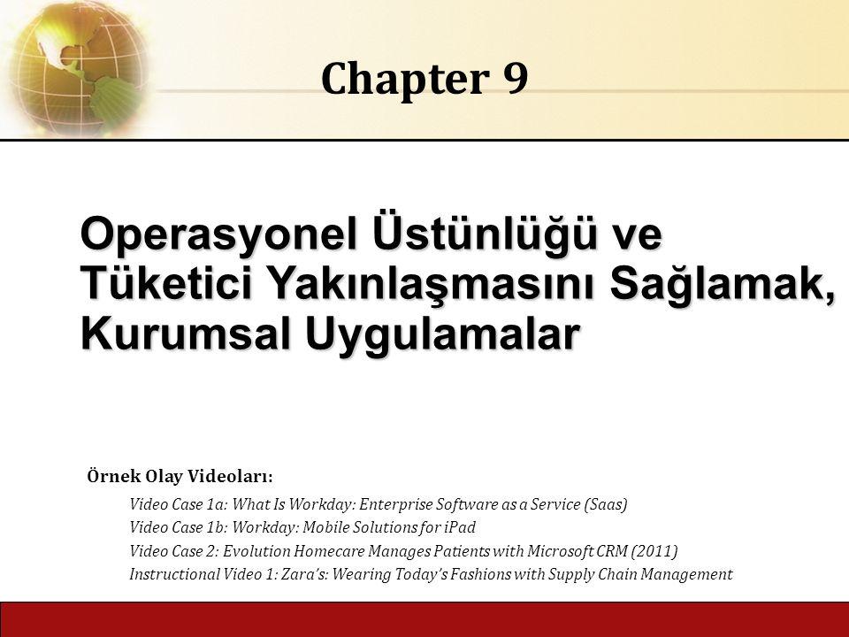 Chapter 9 Operasyonel Üstünlüğü ve Tüketici Yakınlaşmasını Sağlamak, Kurumsal Uygulamalar. Örnek Olay Videoları: