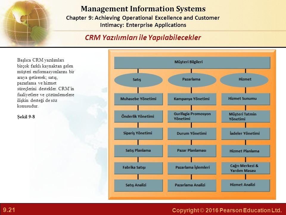 CRM Yazılımları ile Yapılabilecekler