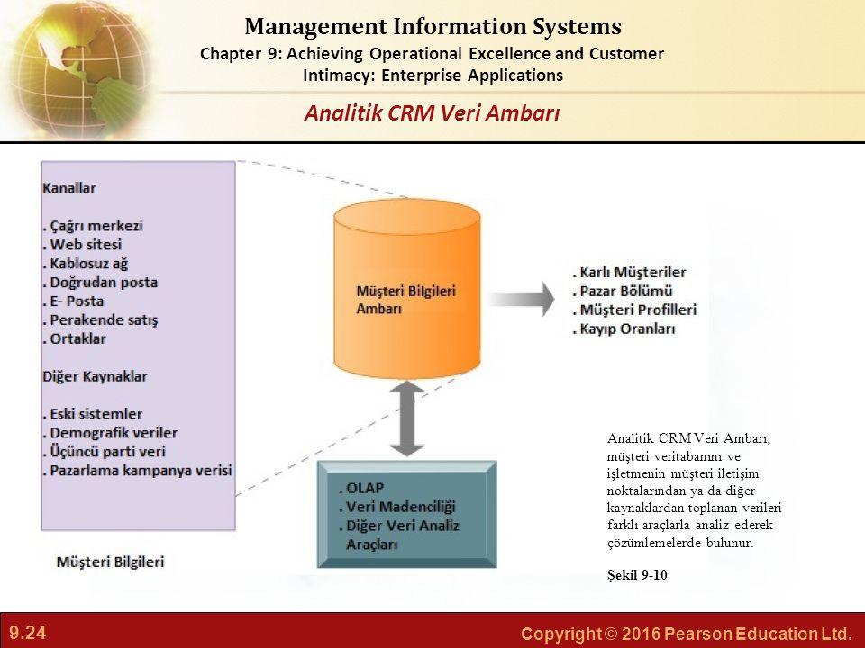 Analitik CRM Veri Ambarı