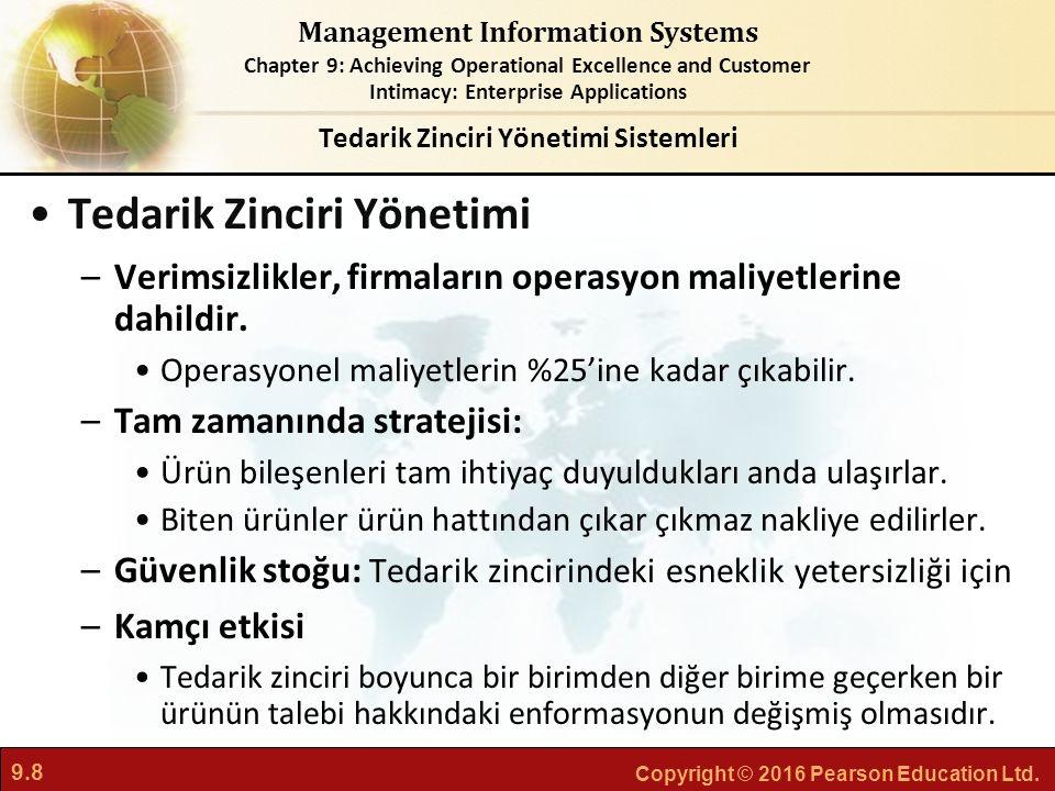 Tedarik Zinciri Yönetimi Sistemleri