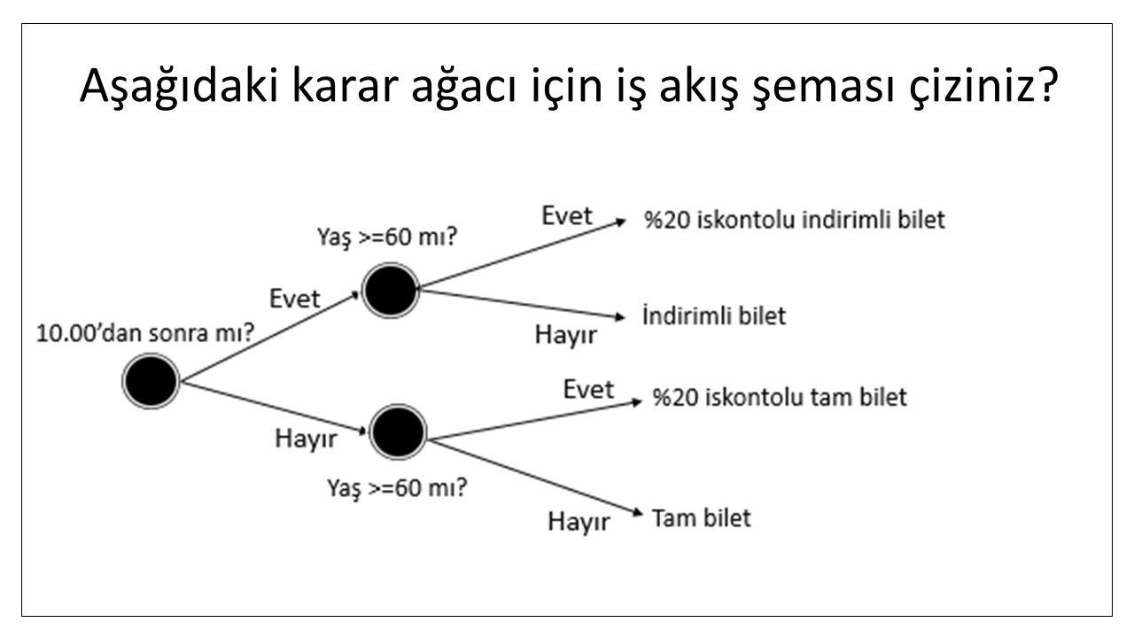 Aşağıdaki karar ağacı için iş akış şeması çiziniz