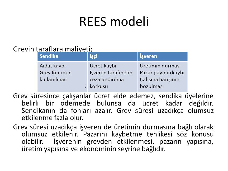 REES modeli Grevin taraflara maliyeti;