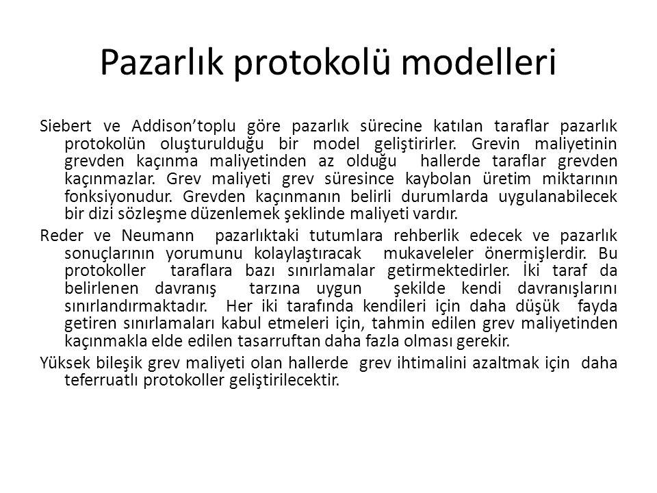 Pazarlık protokolü modelleri