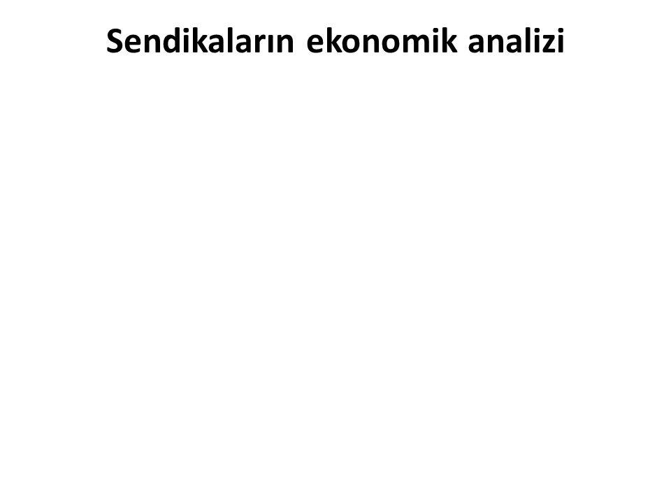 Sendikaların ekonomik analizi