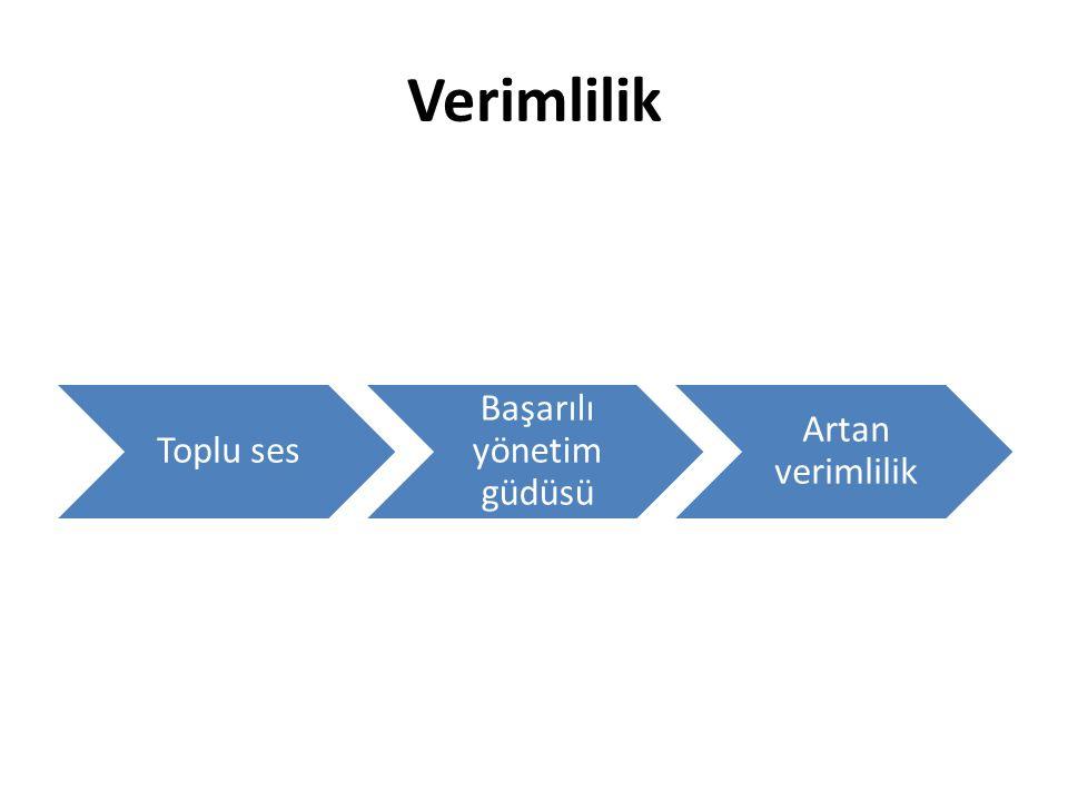 Başarılı yönetim güdüsü
