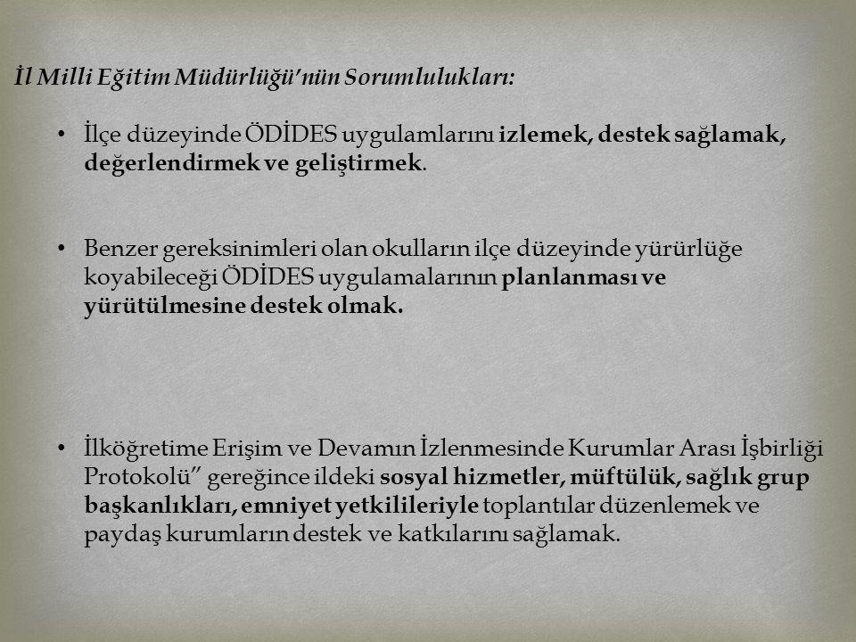 İl Milli Eğitim Müdürlüğü'nün Sorumlulukları: