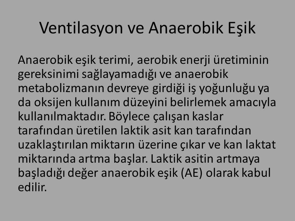 Ventilasyon ve Anaerobik Eşik